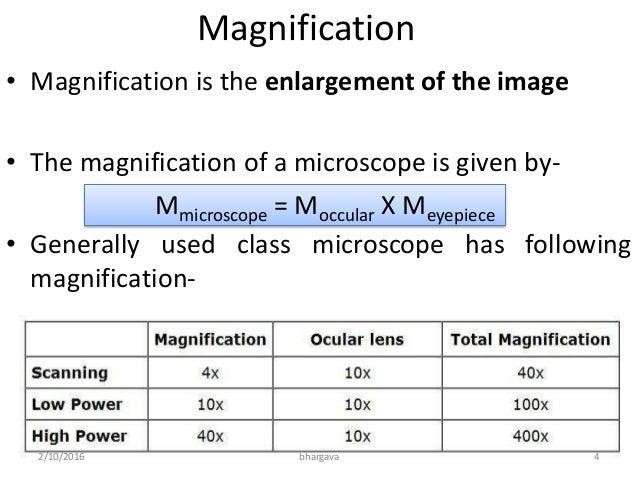 Magnification U2022 Magnification ... Nice Design