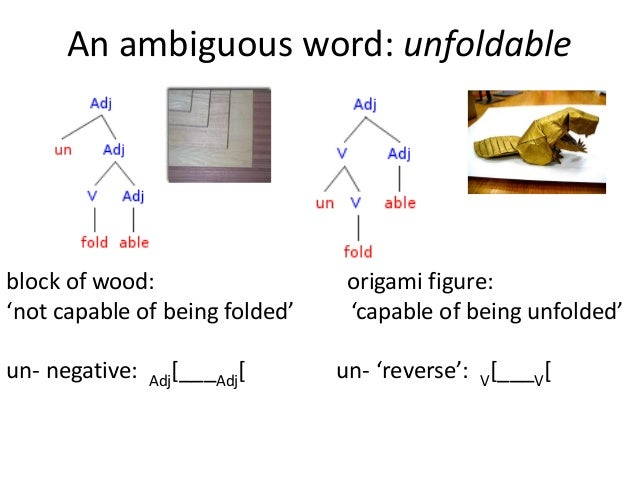 Compound (linguistics)