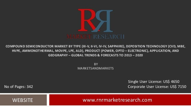 COMPOUND SEMICONDUCTOR MARKET BY TYPE (III-V, II-VI, IV-IV, SAPPHIRE), DEPOSITION TECHNOLOGY (CVD, MBE, HVPE, AMMONOTHERMA...
