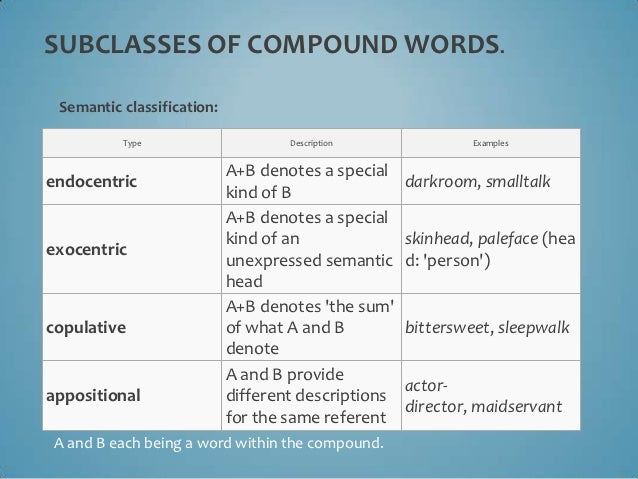 examples of kind words