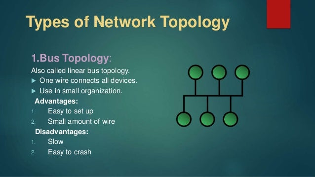 how to set up star topology network