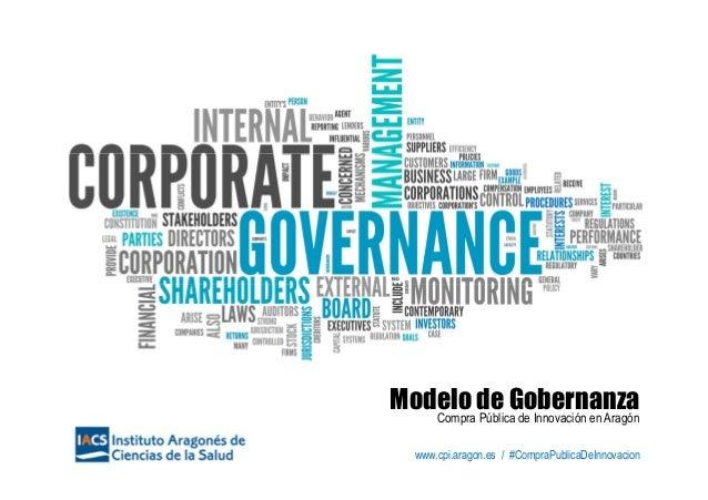 Modelo de GobernanzaCompra Pública de Innovación en Aragón www.cpi.aragon.es / #CompraPublicaDeInnovacion