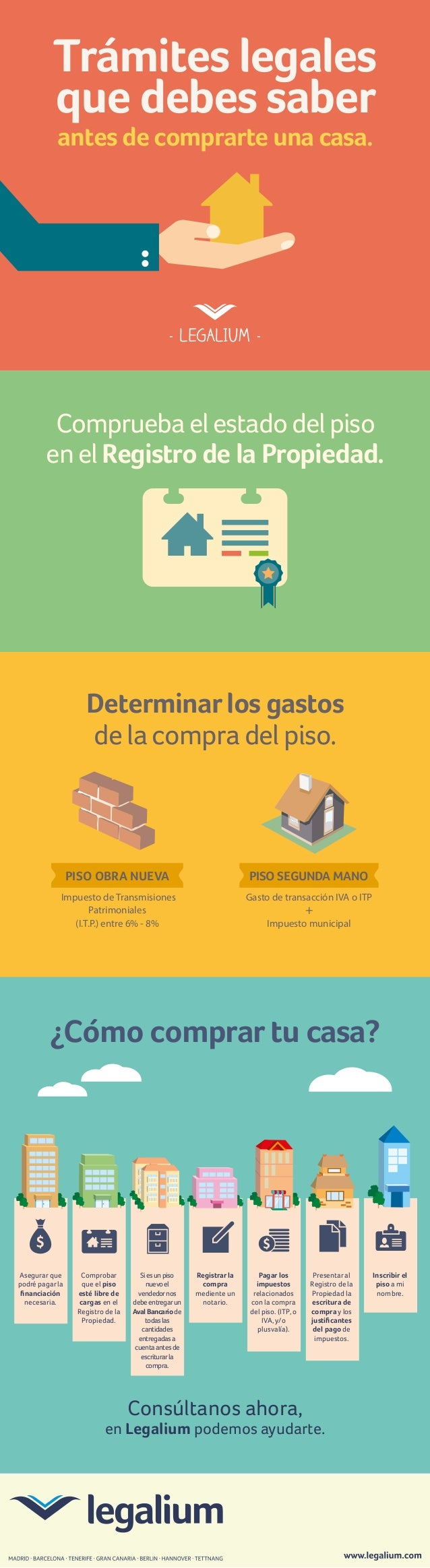 Trámites legales que debes saber antes de comprarte una casa.  - LEGALIUM -  Comprueba el estado del piso en el Registro d...