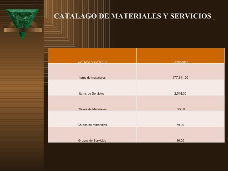 CATALAGO DE MATERIALES Y SERVICIOS  CATMAT y CATSER Cantidades Items de materiales 177,311.00 Items de Servicios  2,544.00...