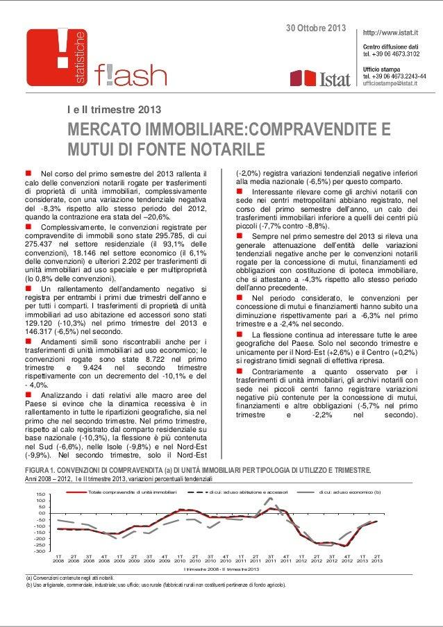 30 Ottobre 2013  I e II trimestre 2013  MERCATO IMMOBILIARE:COMPRAVENDITE E MUTUI DI FONTE NOTARILE   Nel corso del primo...