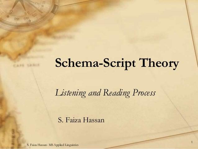 Schema-Script Theory  Listening and Reading Process  S. Faiza Hassan  S. Faiza Hassan- MS Applied Linguistics  1