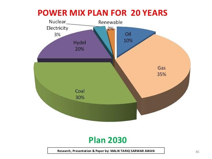 Pakistan power 100 gala essay