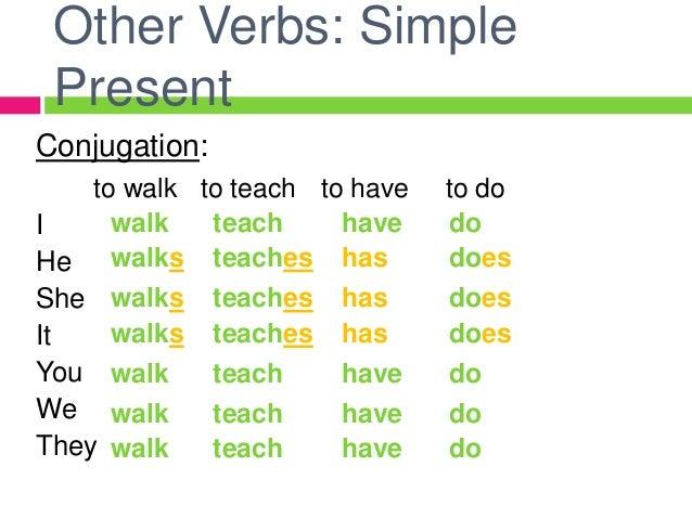 A comprehensive English grammar guide for EFL/ESL teachers