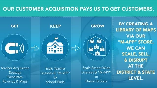 "Teacher Acquisition Strategy Generates Revenue & Maps GET Scale Teacher Licenses & ""M-APP"" to School-Wide KEEP Scale Schoo..."