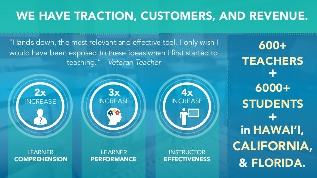 WE HAVE TRACTION, CUSTOMERS, AND REVENUE. LEARNER COMPREHENSION 2x INCREASE 3x INCREASE LEARNER PERFORMANCE INSTRUCTOR EFF...