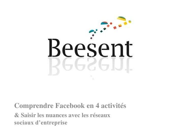 Comprendre facebook et les Réseaux sociaux d'entreprise