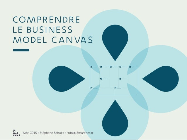 Comprendre le Business Model Canvas Nov. 2015 • Stéphane Schultz • info@15marches.fr