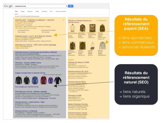 Résultats du référencement ! payant (SEA)! ! = liens sponsorisés = liens commerciaux = annonces Adwords ! Résultats du réf...