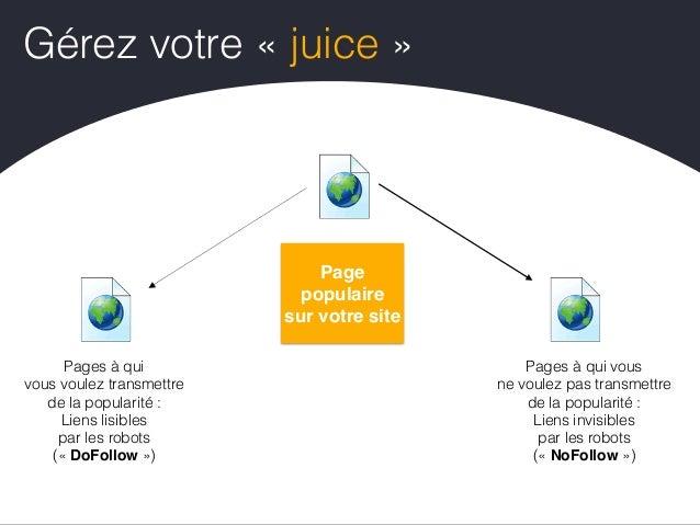 Link baiting Homepage Page interne Réseaux sociaux Annuaires Sites de publicationGuest ! Blogging Sites partenaires Commen...