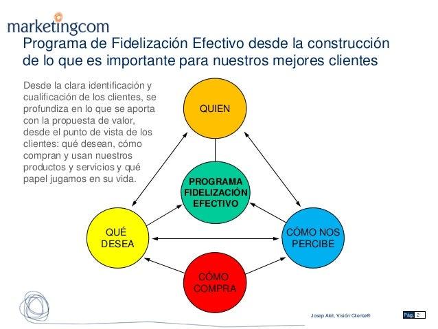 Comprensión profunda de la lealtad. Bases del programa de fidelización eficaz  Slide 2