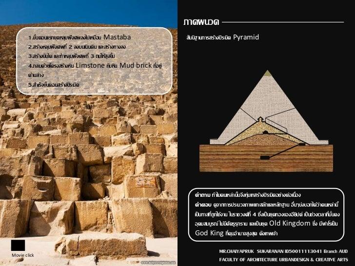 ภาคผนวค        1.ขั้นตอนแรกขุดหลุมฝังศพลงไปเหมือน Mastaba                สันนิฐานการสร้างปิระมิด Pyramid        2.สร้างหลุ...