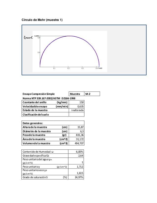 Lectura Vertical (cm) Lectura Anillo (mm) Deformación Vertical (%) Fuerza Vertical (kg) Área Corregi da (cm) Esfuerzo Vert...