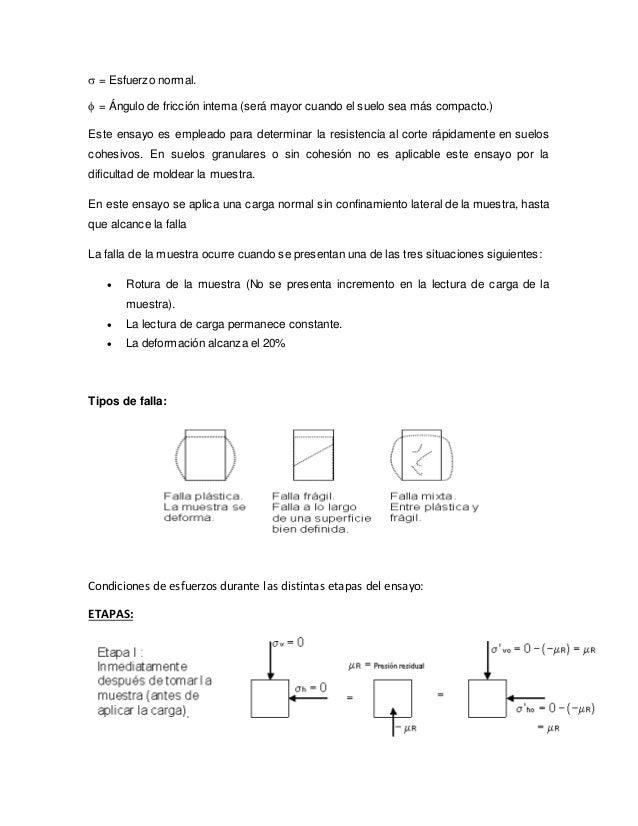  = Esfuerzo normal.  = Ángulo de fricción interna (será mayor cuando el suelo sea más compacto.) Este ensayo es empleado...