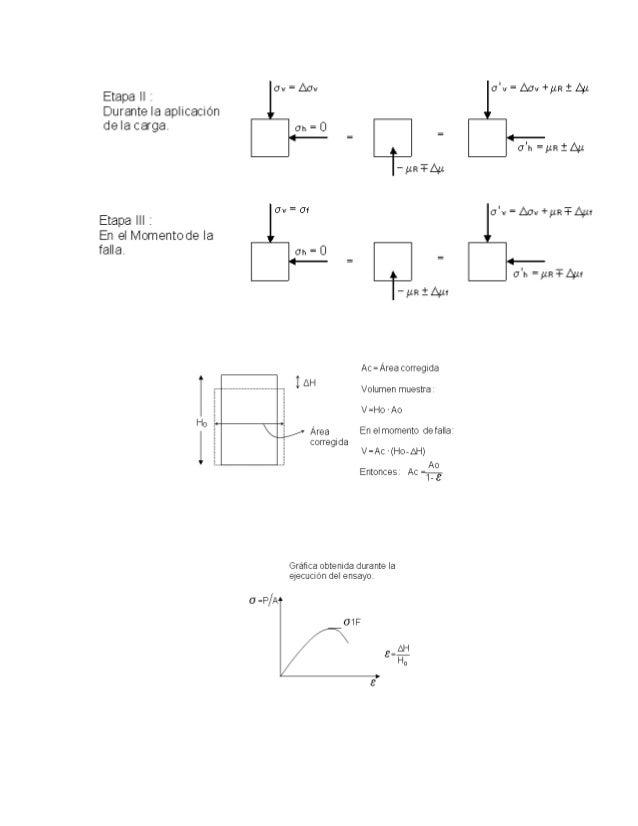 4. EQUIPOS  Máquina de compresión.  Anillo de carga  Extensómetro  Vernier  Herramientas e instrumentos de laboratori...