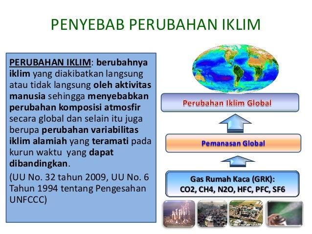 Bahan Kuliah Agroklimatologi Bab Perubahan Iklim Global