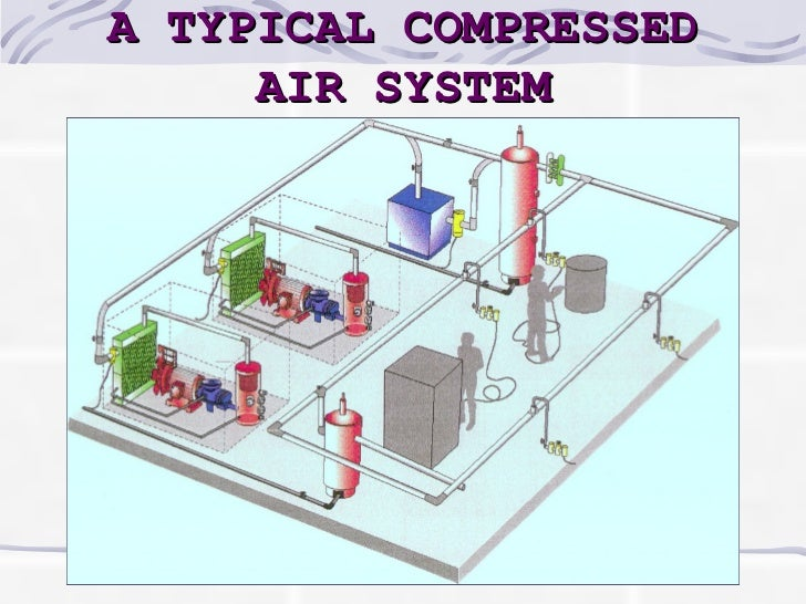 How to maintain a compressed air system