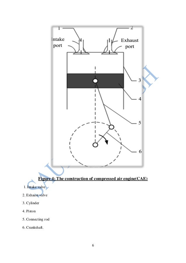 compressed airengines seminar report rh slideshare net Air Compressor Piping Schematic Air Compressor Piping Schematic