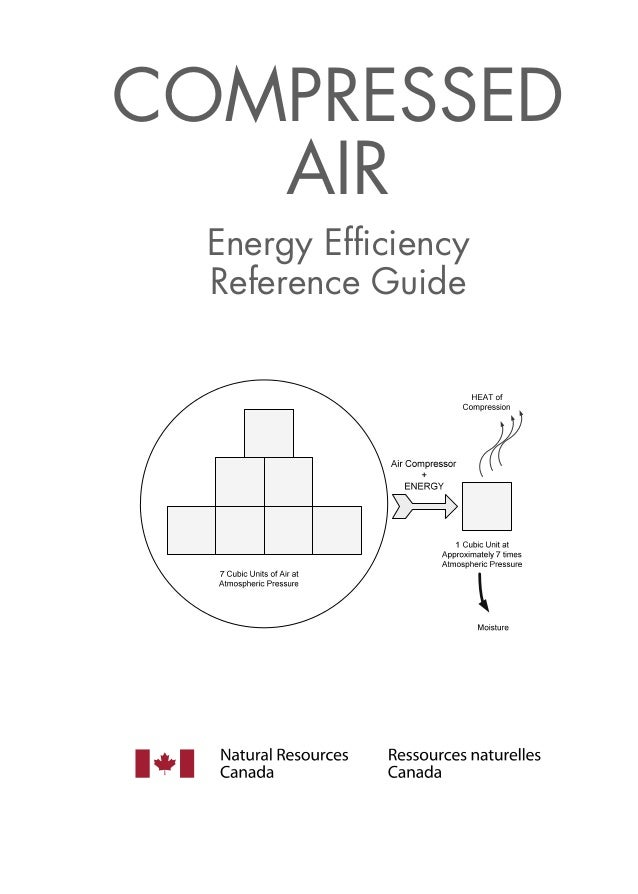 COMPRESSED AIR Energy Efficiency Reference Guide