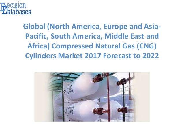 Global Compressed Natural Gas (CNG) Cylinders Market