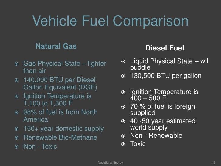 Natural Gas Vs Diesel Btu