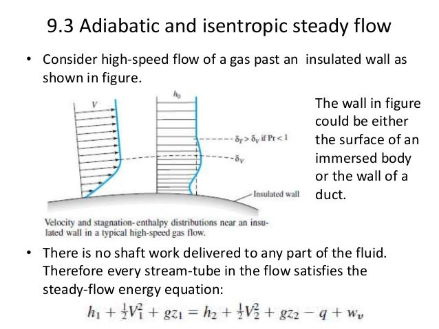 Compressible flows in fluid mechanics in chemical engineering