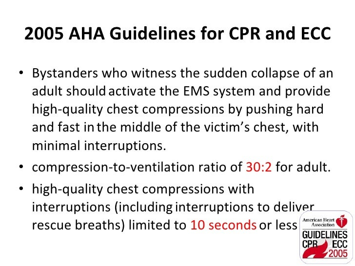 Compression-Only CPR or Standard CPR in Out-of-Hospital ...