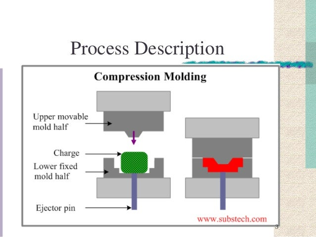 process description Idef3 or integrated definition for process description capture method is a business process modelling method complementary to idef0 the idef3 method is a scenario-driven process flow description capture method intended to capture the knowledge about how a particular system works.