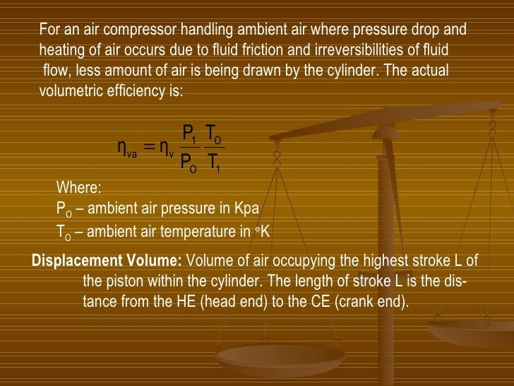 For an air compressor handling ambient air where pressure drop and  heating of air occurs due to fluid friction and irreve...