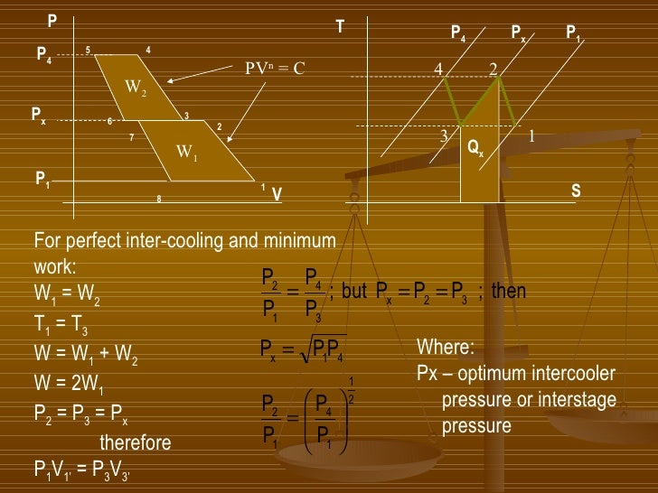 For perfect inter-cooling and minimum work: W 1  = W 2 T 1  = T 3 W = W 1  + W 2 W = 2W 1 P 2  = P 3  = P x therefore P 1 ...
