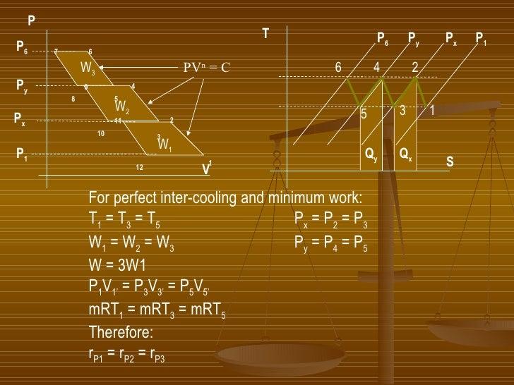 S T 4 3 2 1 P 6 P x P 1 Q x P y 5 6 Q y For perfect inter-cooling and minimum work: T 1  = T 3  = T 5 P x  = P 2  = P 3   ...