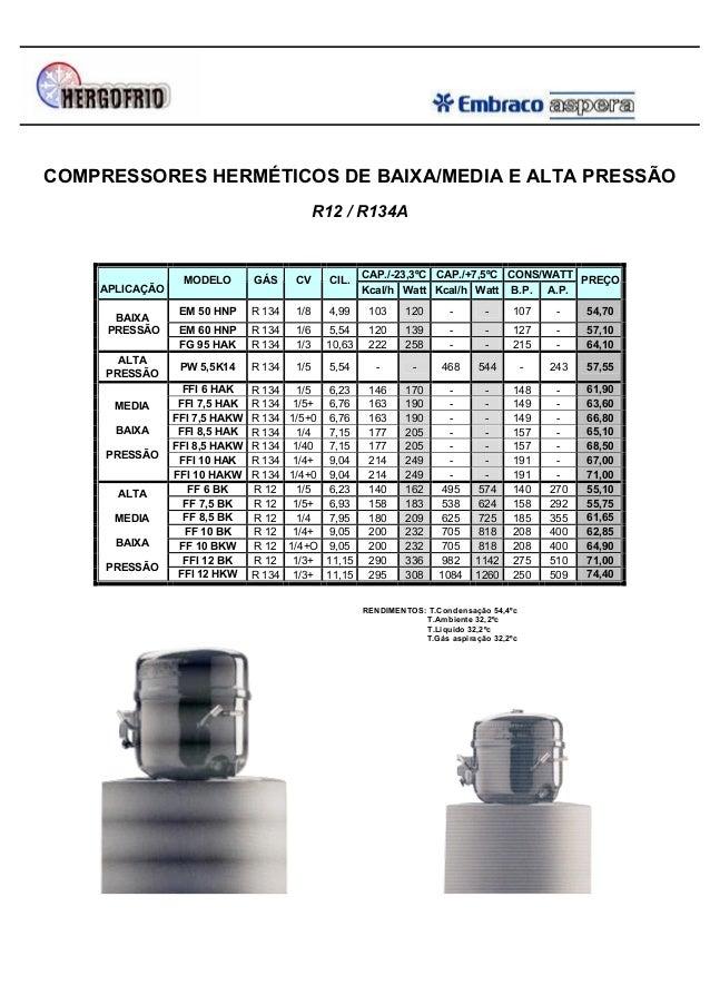 COMPRESSORES HERMÉTICOS DE BAIXA/MEDIA E ALTA PRESSÃO R12 / R134A CAP./-23,3ºC CAP./+7,5ºC CONS/WATT APLICAÇÃO MODELO GÁS ...