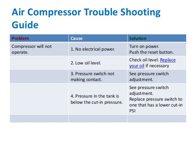 Compressor trouble shooting