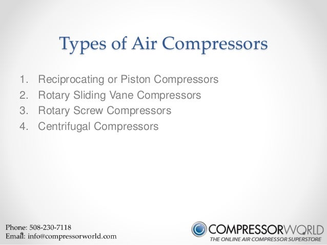 Ppt on compressors and its types youtube.