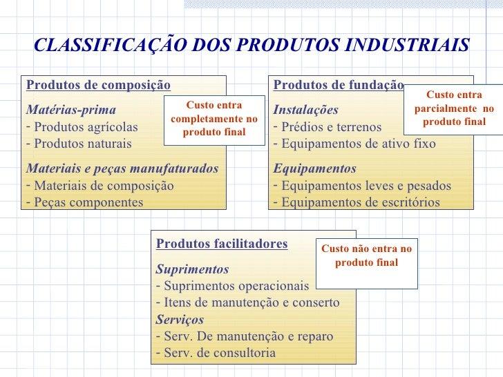 CLASSIFICAÇÃO DOS PRODUTOS INDUSTRIAIS <ul><li>Produtos de composição </li></ul><ul><li>Matérias-prima </li></ul><ul><li>P...