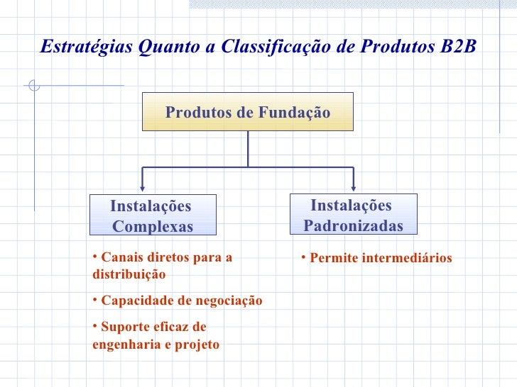 Estratégias Quanto a Classificação de Produtos B2B Produtos de Fundação <ul><li>Canais diretos para a distribuição </li></...