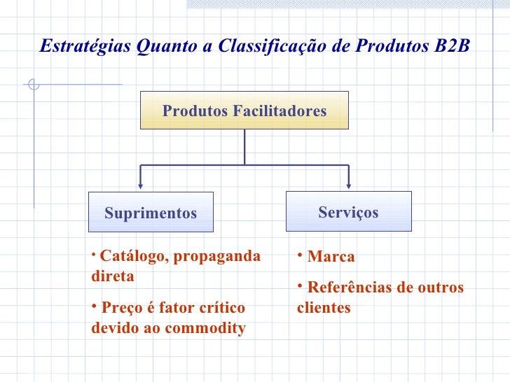 Estratégias Quanto a Classificação de Produtos B2B Produtos Facilitadores <ul><li>Catálogo, propaganda direta </li></ul><u...