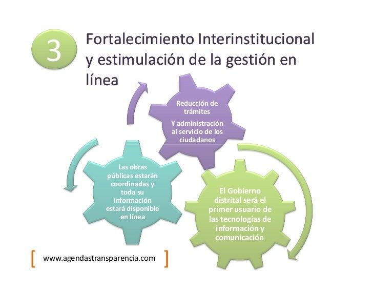 Fortalecimiento Interinstitucional    3         y estimulación de la gestión en              línea                        ...
