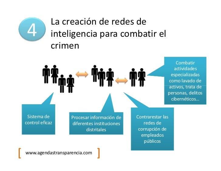 La creación de redes de     4           inteligencia para combatir el                 crimen                              ...