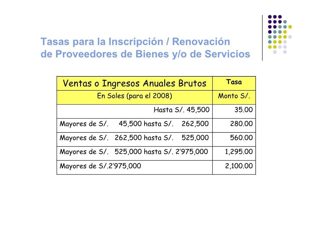 Comprsa estatales para mypes for Inscripcion ingresos brutos