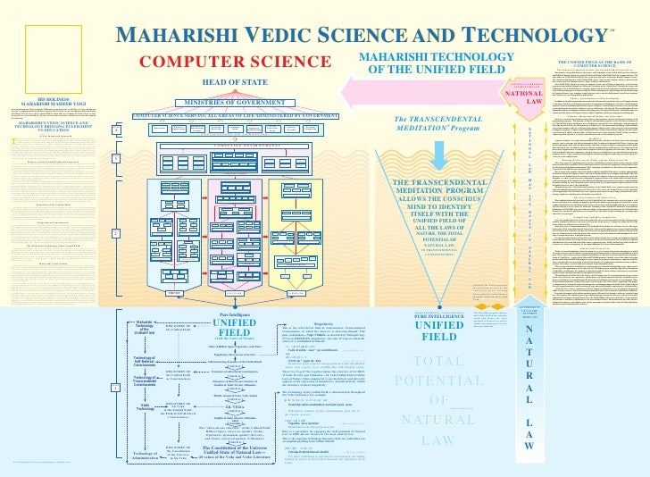 MAHARISHI VEDIC SCIENCE AND TECHNOLOGY                                                                                    ...
