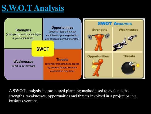 swot analysis for starwood hotels