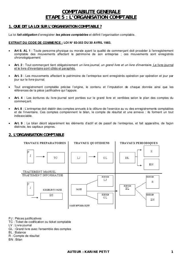COMPTABILITE GENERALE ETAPE 5 : L'ORGANISATION COMPTABLE 1. QUE DIT LA LOI SUR L'ORGANISATION COMPTABLE ? La loi fait obli...