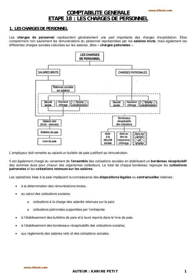 COMPTABILITE GENERALE ETAPE 18 : LES CHARGES DE PERSONNEL 1. LES CHARGES DE PERSONNEL Les charges de personnel représenten...