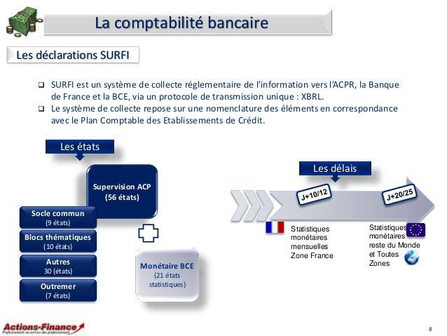 cours controle de gestion bancaire pdf