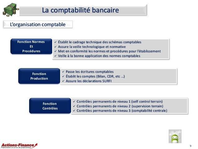 Plan comptable bancaire
